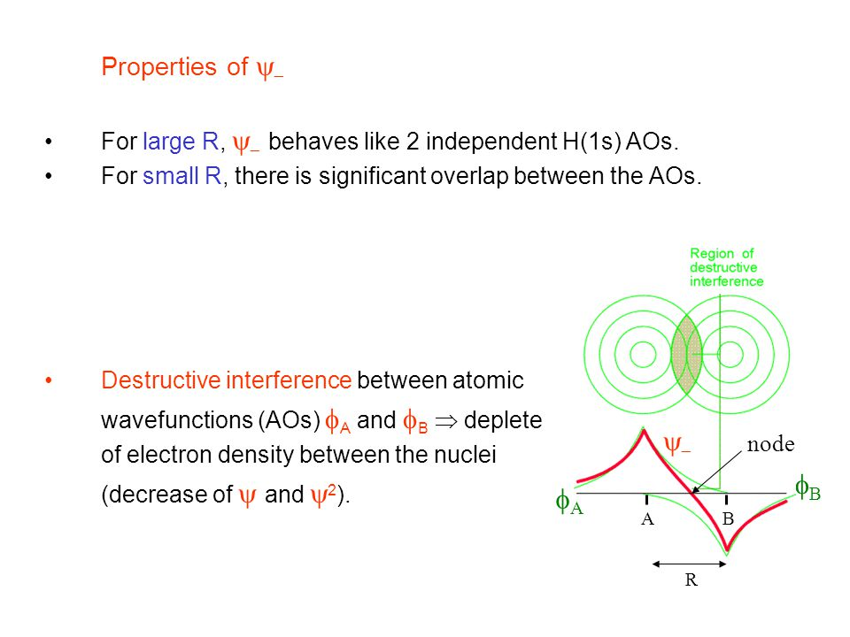  -B A Properties of 