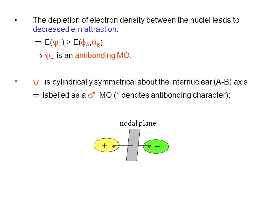  is cylindrically symmetrical about the internuclear (A-B) axis