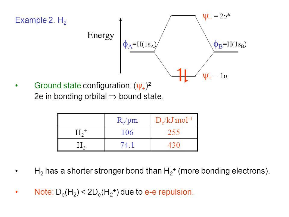 A=H(1sA) B=H(1sB) + = 1  = 2* Energy Example 2. H2