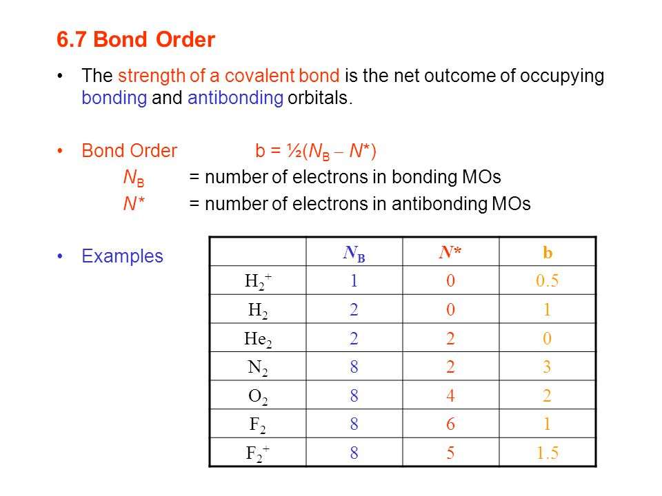 6.7 Bond Order The strength of a covalent bond is the net outcome of occupying bonding and antibonding orbitals.