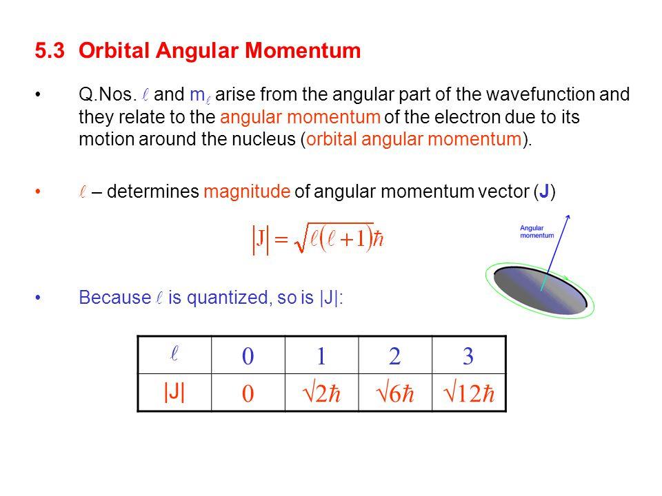 1 2 3 2 6 12 5.3 Orbital Angular Momentum  |J|