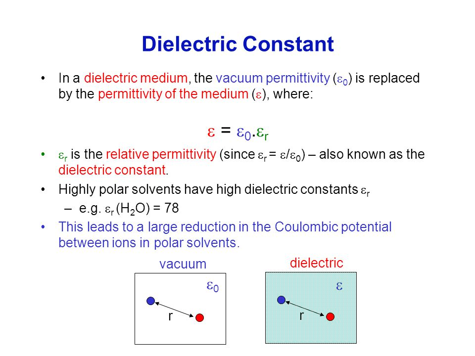 Dielectric Constant  = 0.r 0 