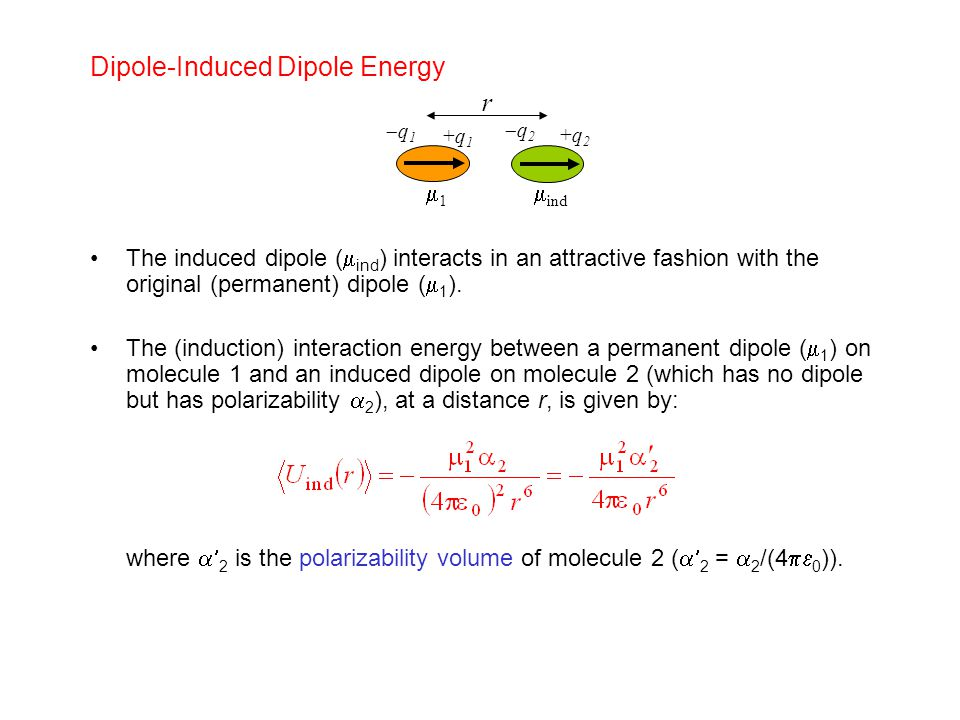Dipole-Induced Dipole Energy r