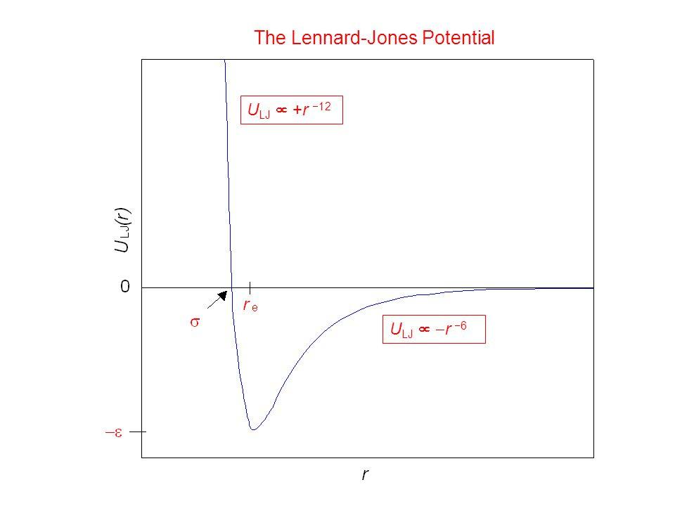 The Lennard-Jones Potential