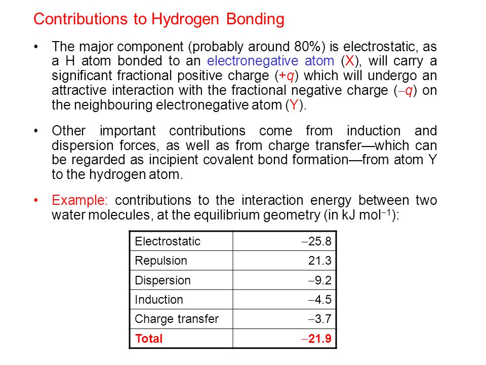 Contributions to Hydrogen Bonding