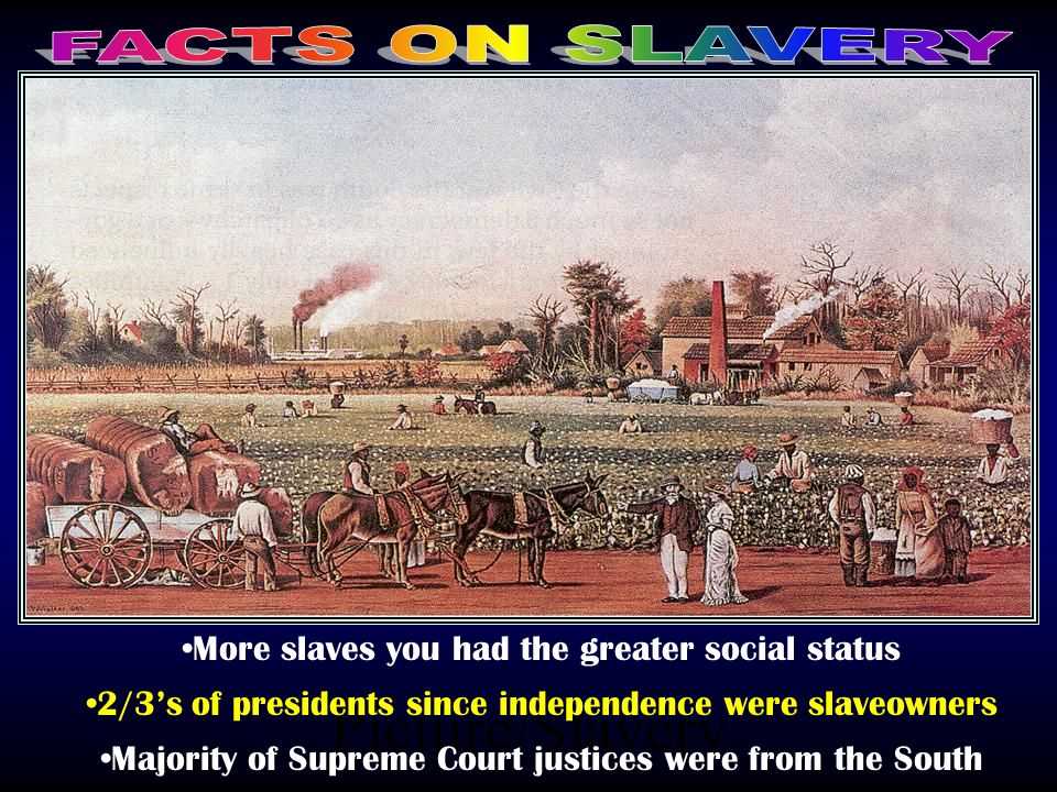Picture/Slavery FACTS ON SLAVERY