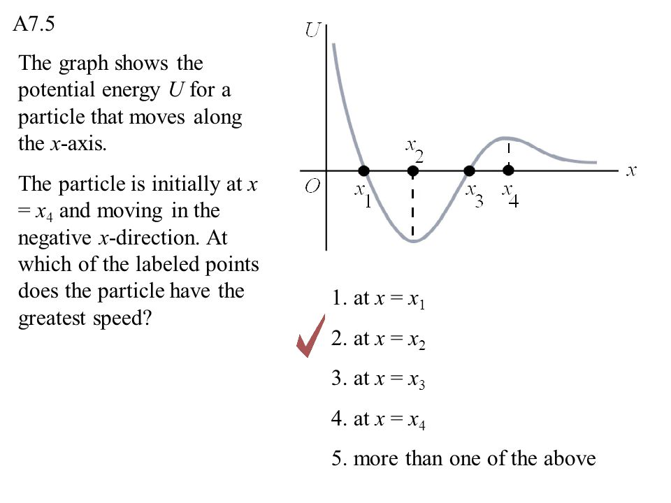 A7.5 The graph shows the potential energy U for a particle that moves along the x-axis.