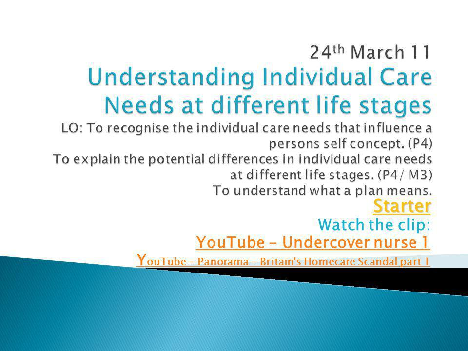 24th March 11 Understanding Individual Care Needs at different life stages LO: To recognise the individual care needs that influence a persons self concept. (P4) To explain the potential differences in individual care needs at different life stages. (P4/ M3) To understand what a plan means.