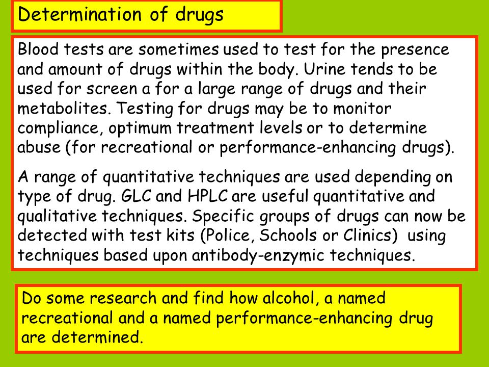 Determination of drugs