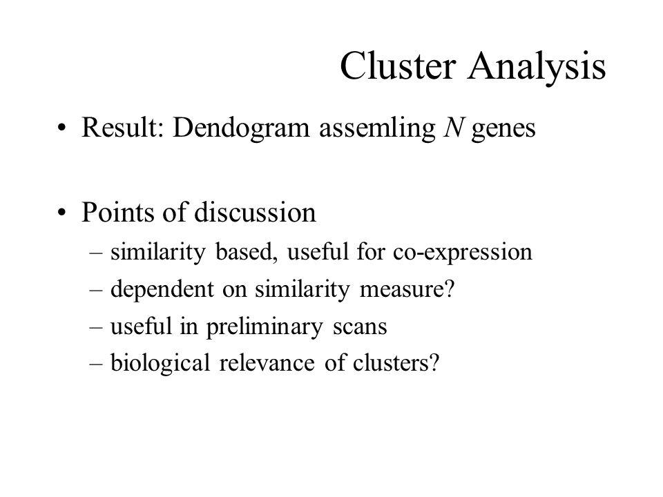 Cluster Analysis Result: Dendogram assemling N genes