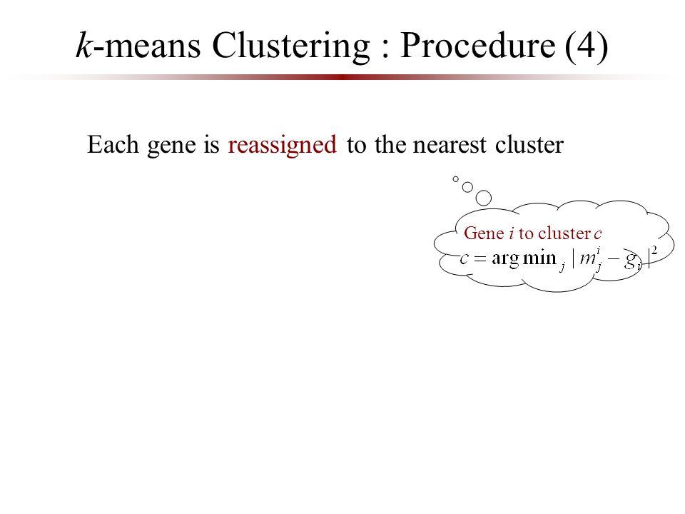 k-means Clustering : Procedure (4)
