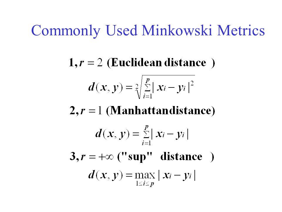Commonly Used Minkowski Metrics