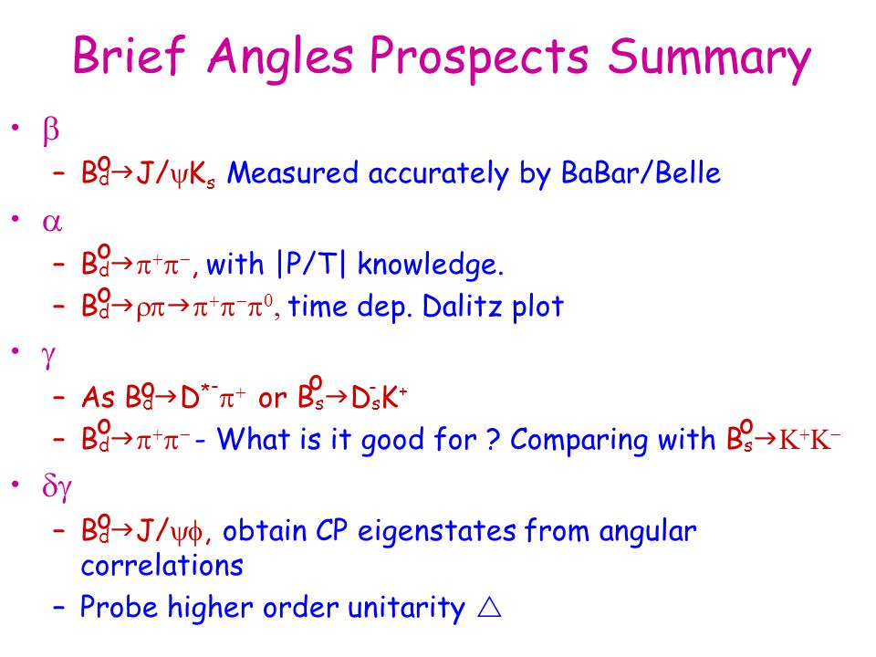 Brief Angles Prospects Summary