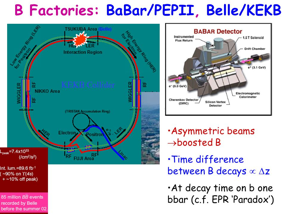 B Factories: BaBar/PEPII, Belle/KEKB