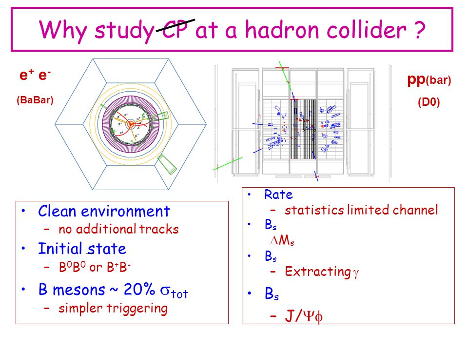 Why study CP at a hadron collider