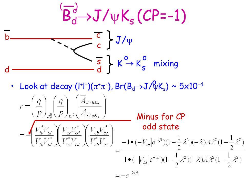 BdJ/Ks (CP=-1) J/ ( ) o c b c o o s K  K mixing s d d o