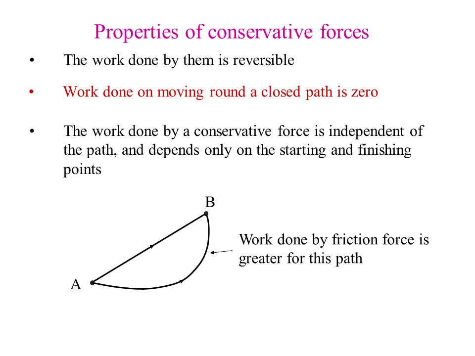 Properties of conservative forces