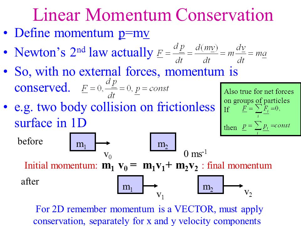 Linear Momentum Conservation