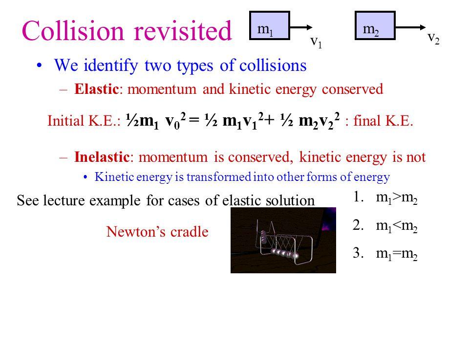 Initial K.E.: ½m1 v02 = ½ m1v12+ ½ m2v22 : final K.E.