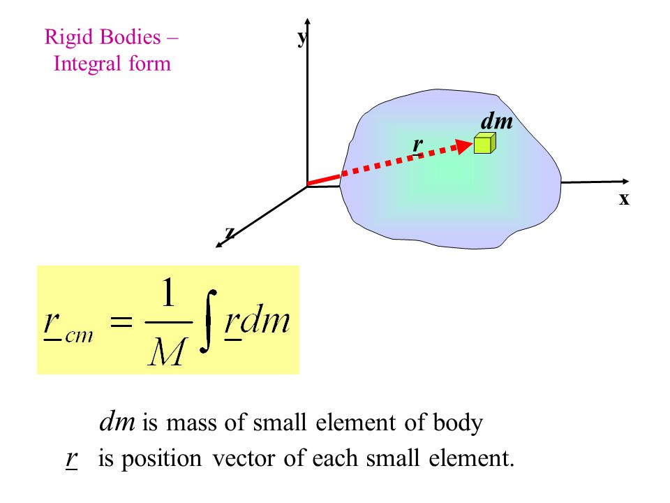 dm is mass of small element of body