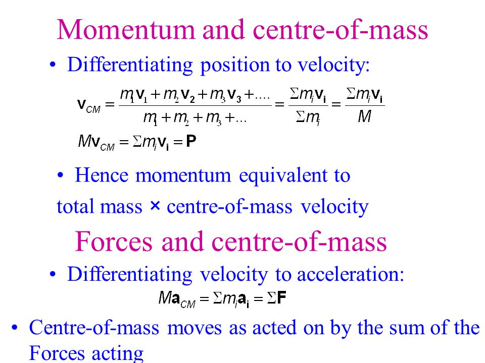 Momentum and centre-of-mass