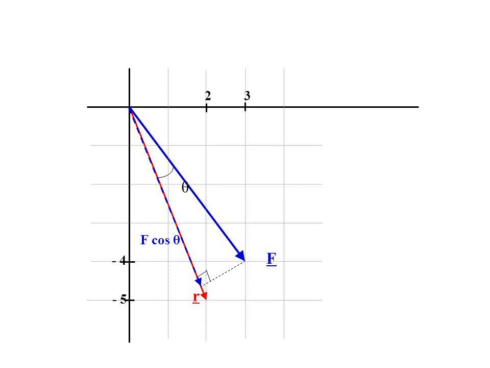 2 3 θ F cos θ F - 4 r - 5