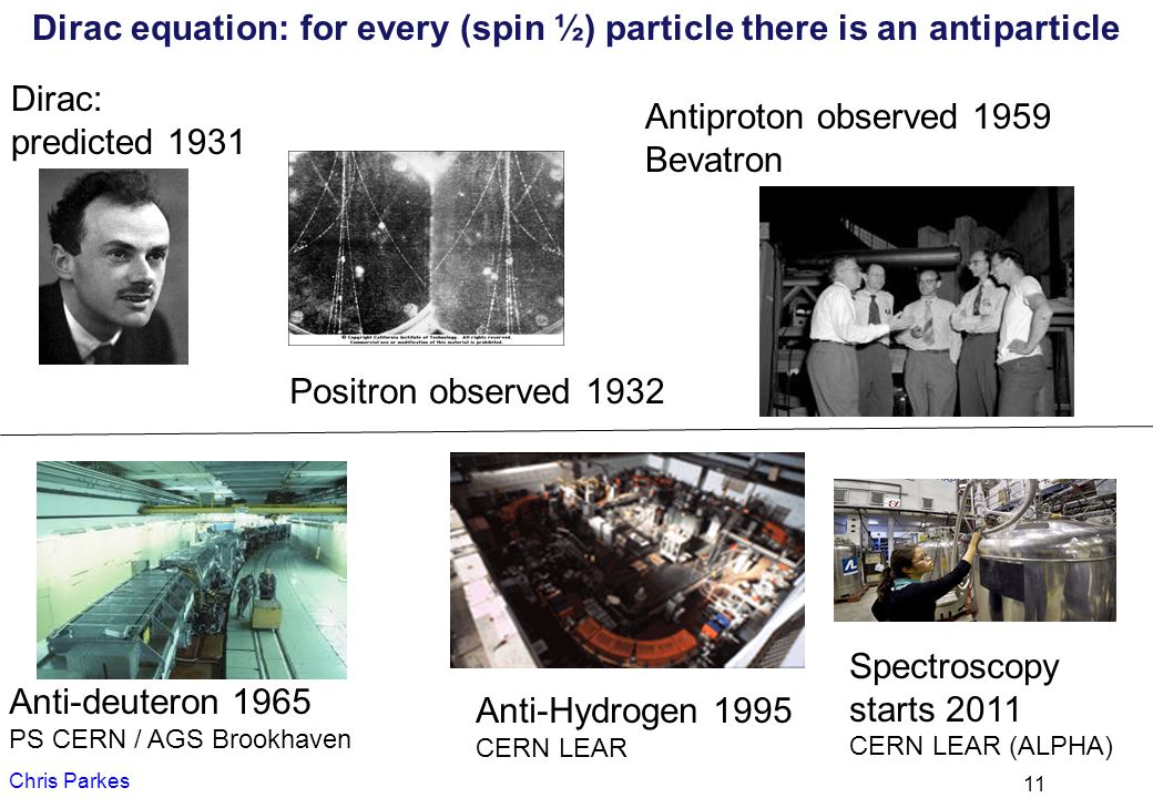 Dirac equation: for every (spin ½) particle there is an antiparticle