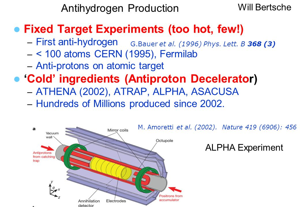 Antihydrogen Production