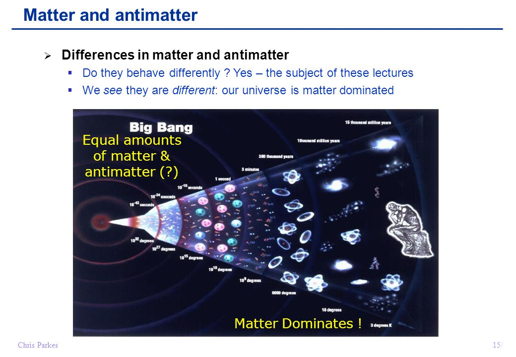 Matter and antimatter Differences in matter and antimatter