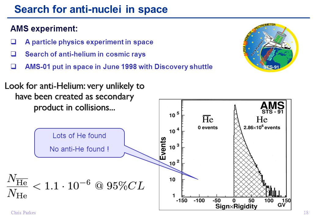 Search for anti-nuclei in space