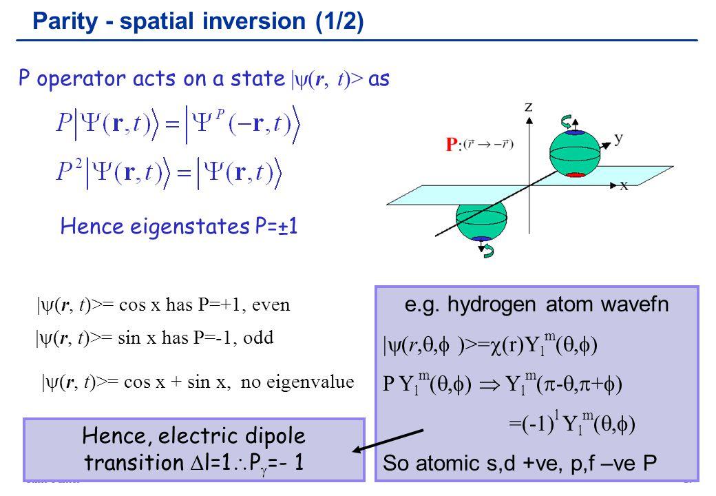 Parity - spatial inversion (1/2)