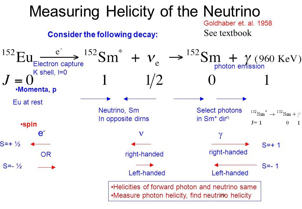 Measuring Helicity of the Neutrino