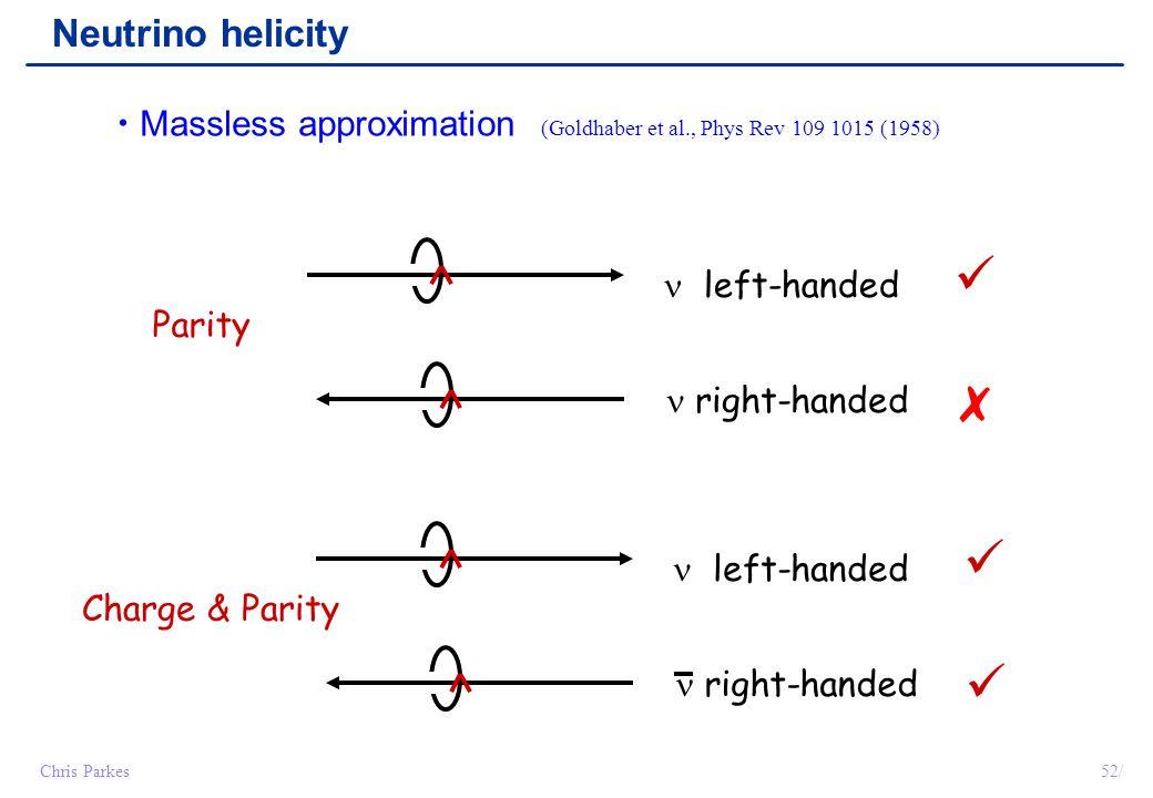  ✗   Neutrino helicity