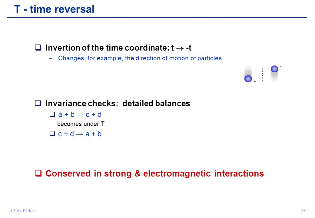 T - time reversal Conserved in strong & electromagnetic interactions