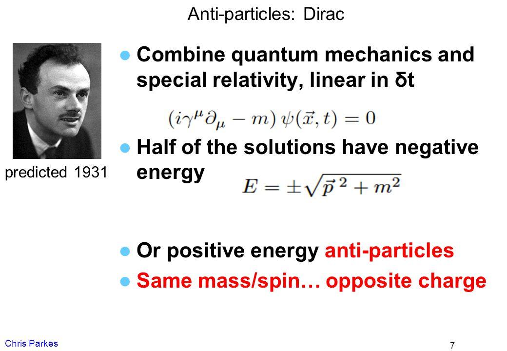 Anti-particles: Dirac