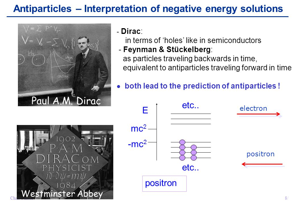 Antiparticles – Interpretation of negative energy solutions