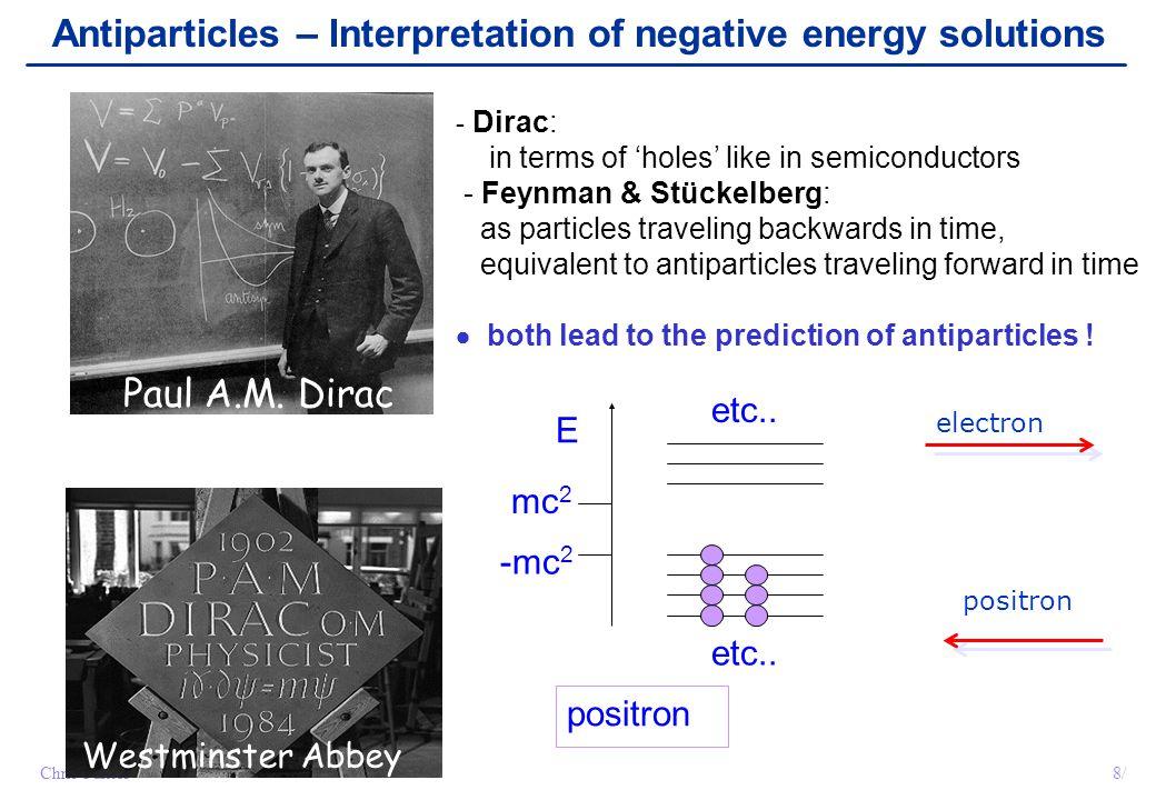 Antiparticles – Interpretation of negative energy solutions
