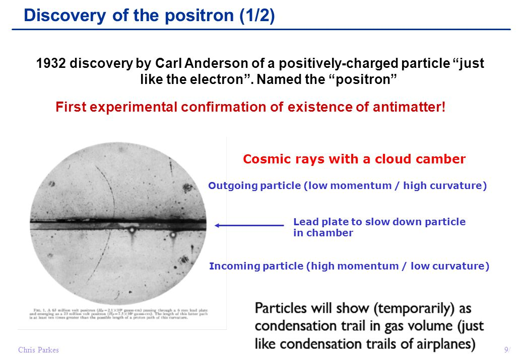 Discovery of the positron (1/2)