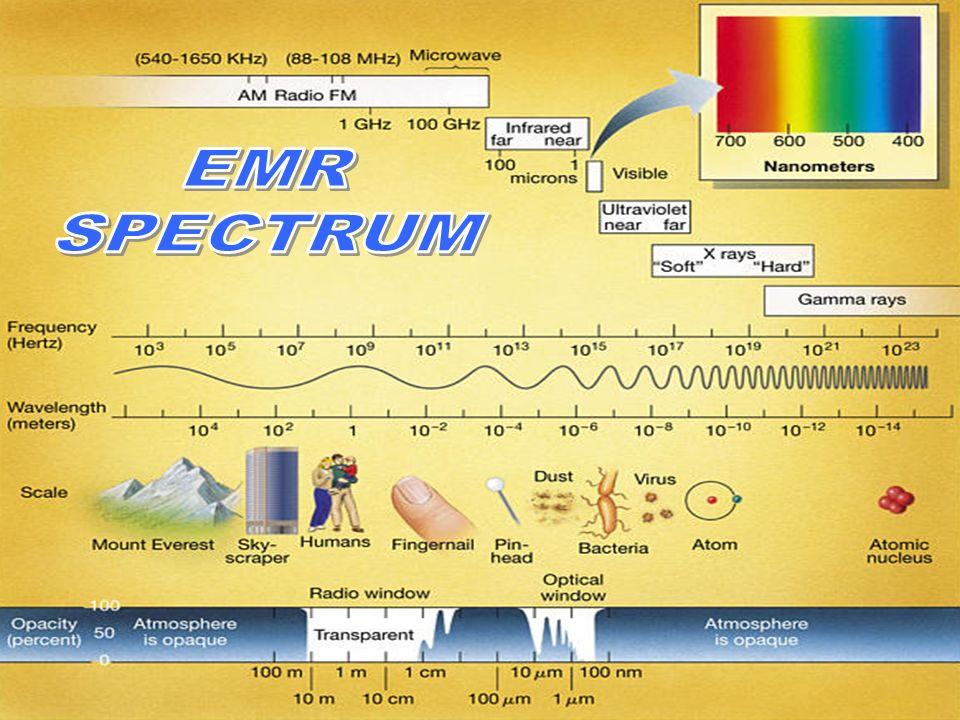 EMR SPECTRUM
