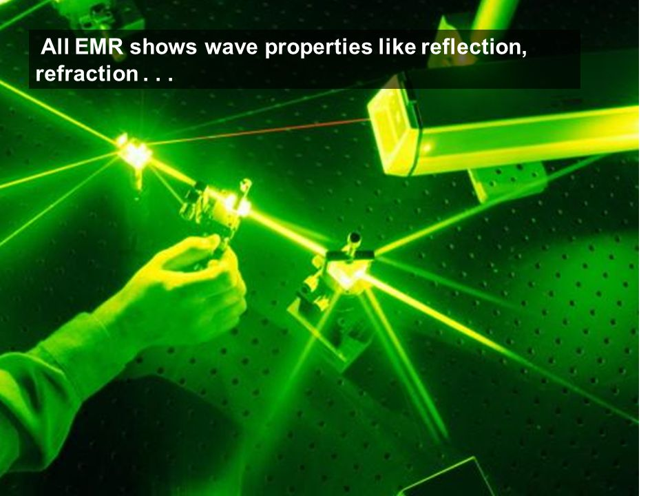 All EMR shows wave properties like reflection, refraction . . .