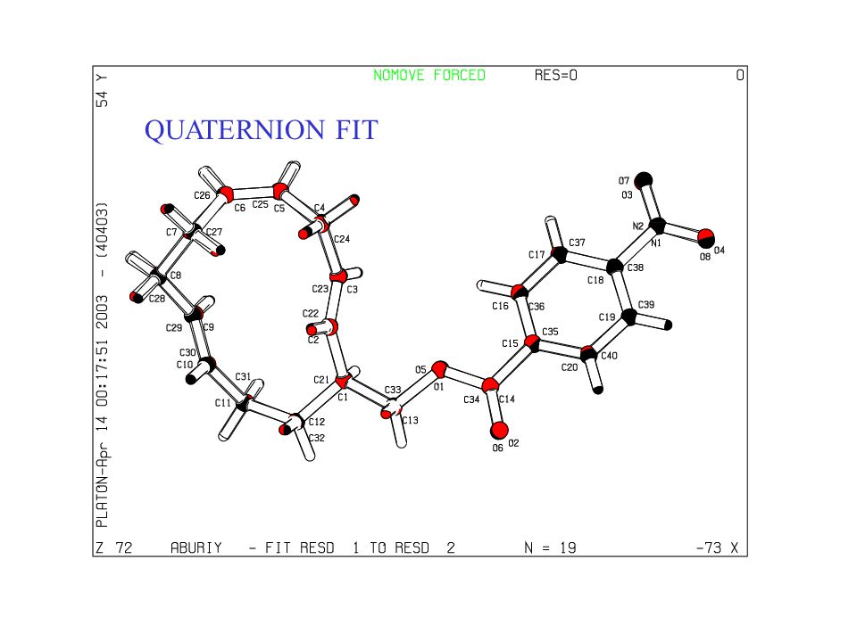 QUATERNION FIT