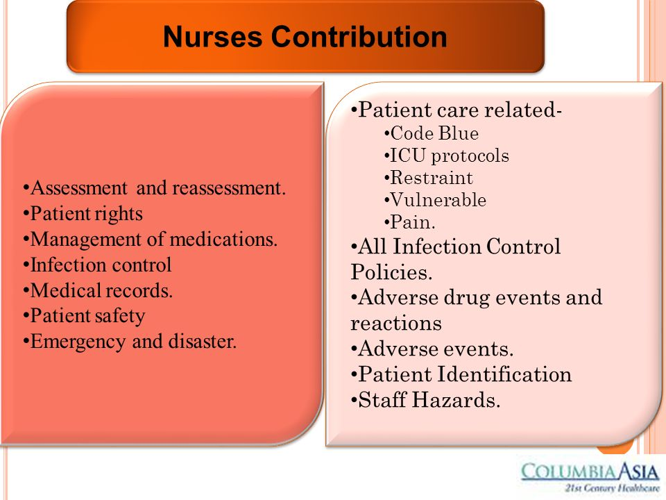Nurses Contribution Patient care related- Assessment and reassessment.