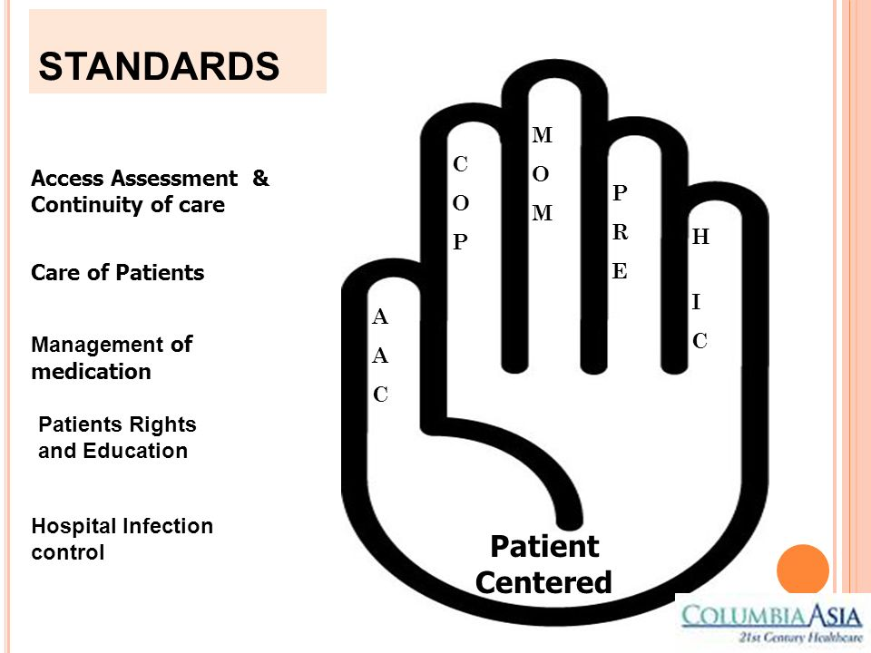STANDARDS Patient Centered M O C