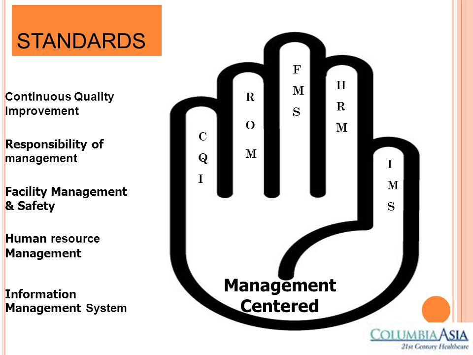 STANDARDS Management Centered F M S H R M
