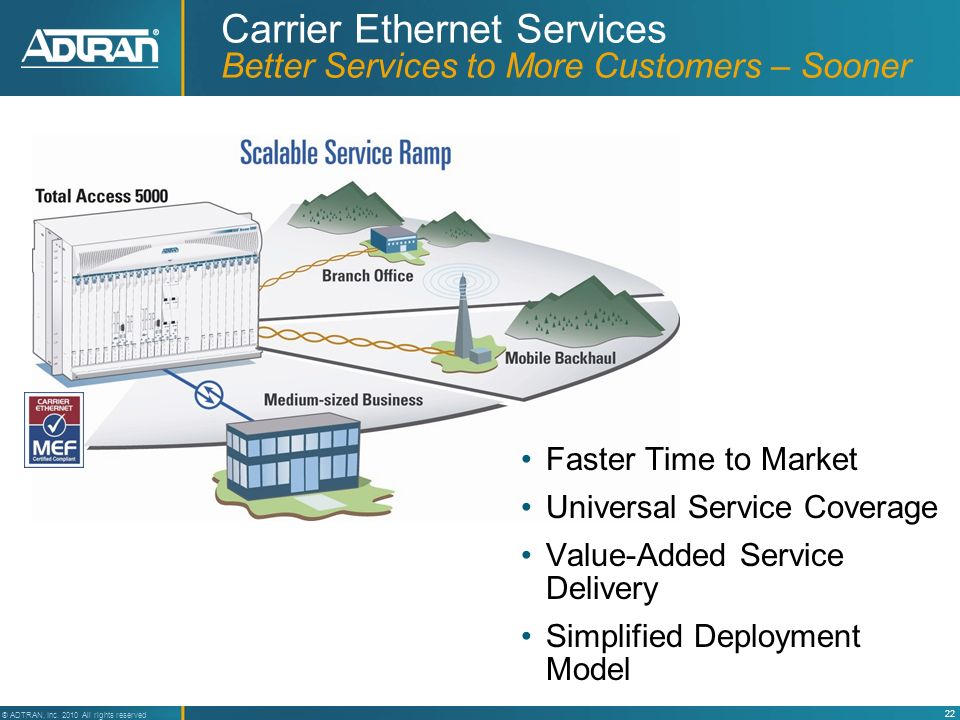 Carrier Ethernet Services Better Services to More Customers – Sooner