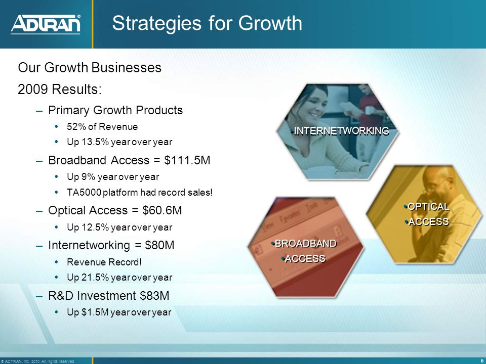 Strategies for Growth Our Growth Businesses 2009 Results: