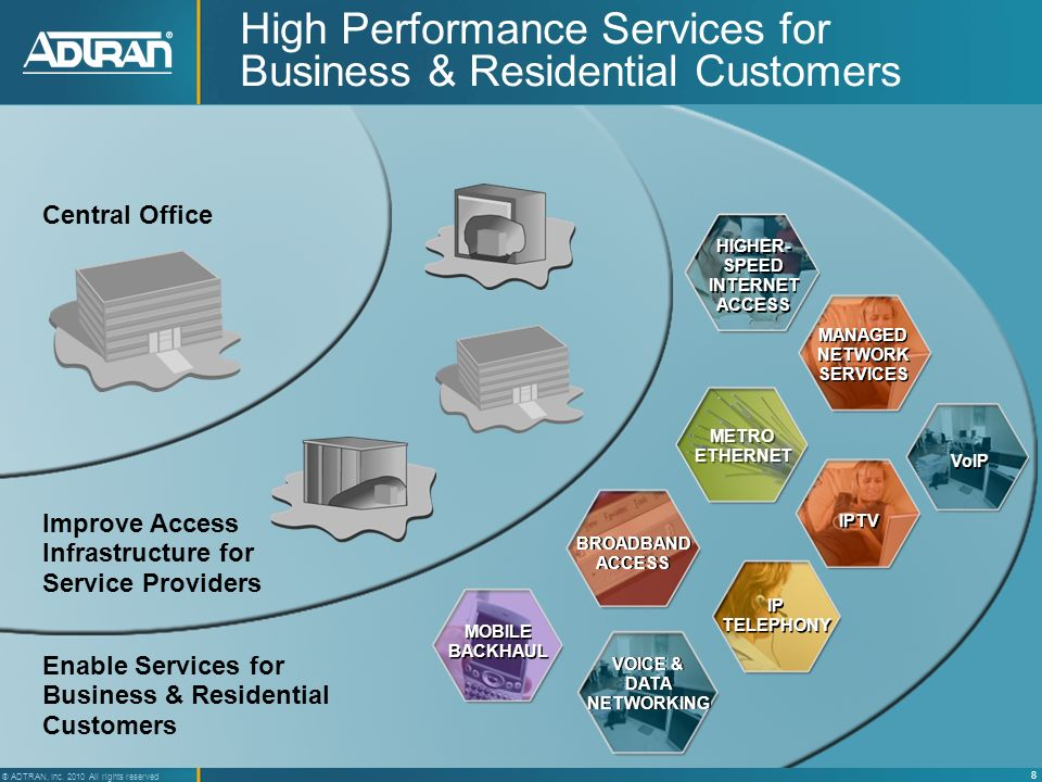 High Performance Services for Business & Residential Customers