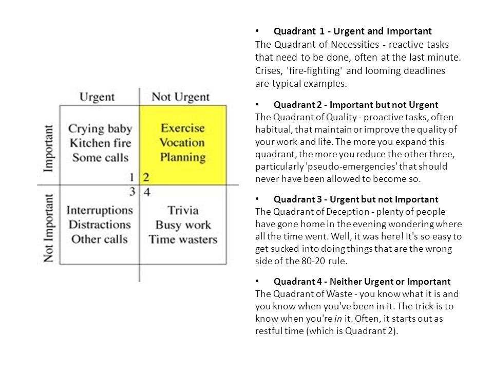 Quadrant 1 - Urgent and Important
