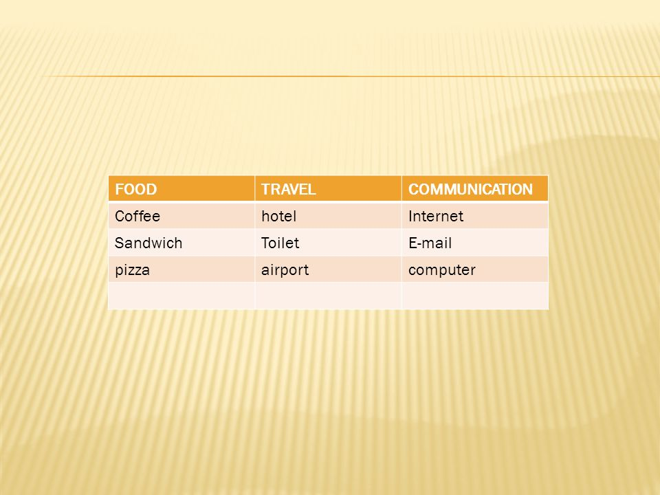 FOOD TRAVEL COMMUNICATION Coffee hotel Internet Sandwich Toilet E-mail pizza airport computer