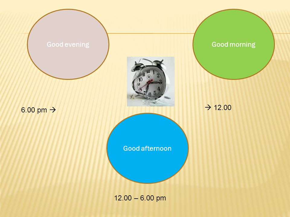 Good evening Good morning  12.00 6.00 pm  Good afternoon 12.00 – 6.00 pm